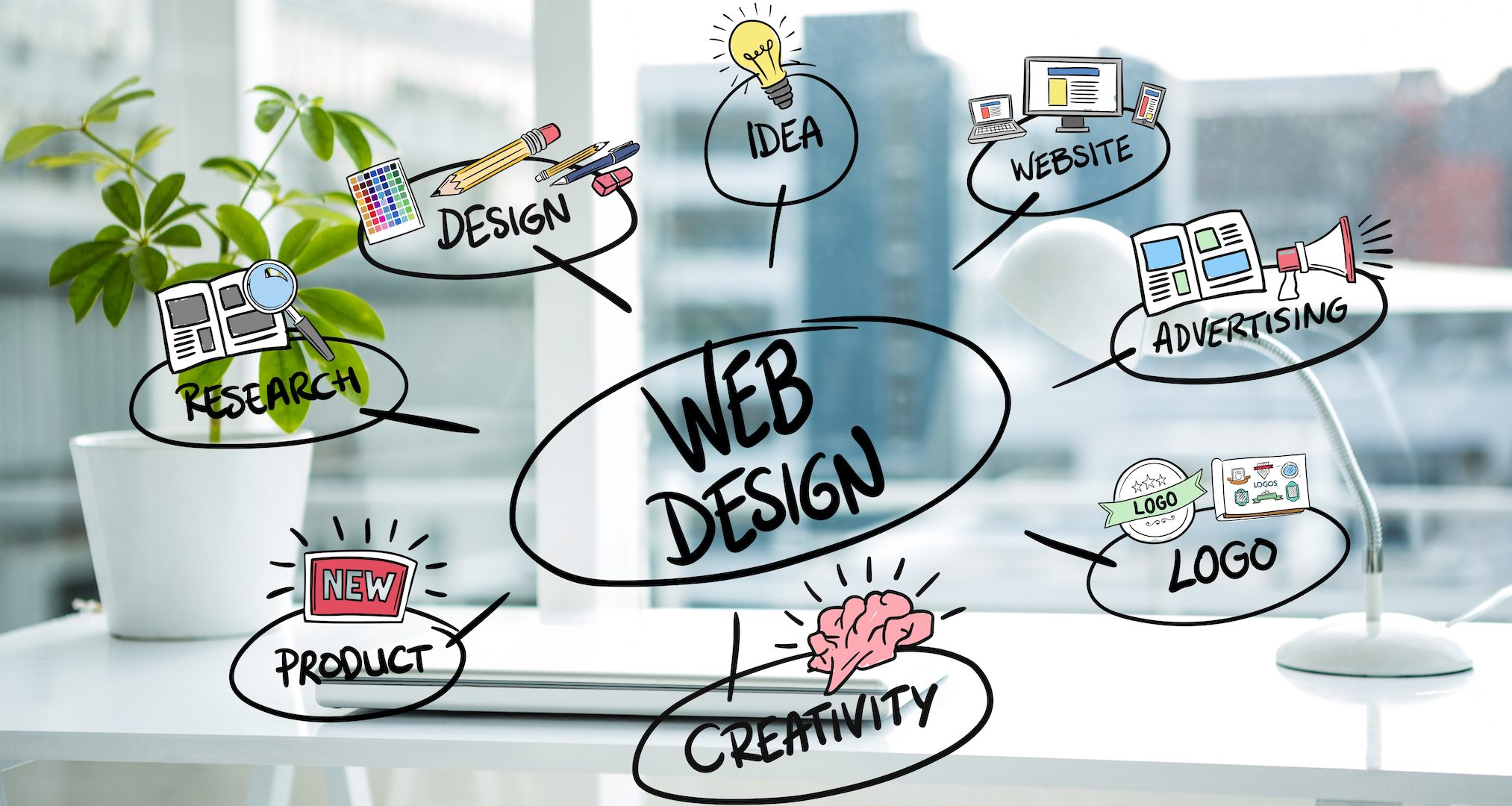 web design brainstorming cloud with office background